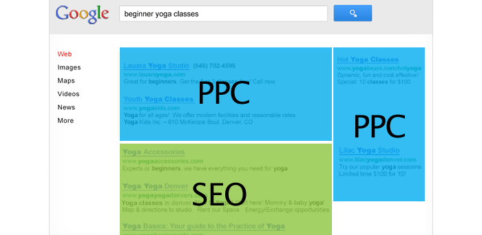 How-organic-and-PPC-results-appear-on-Google-Search