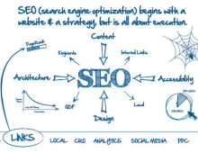 Search-engine-optimization-strategy