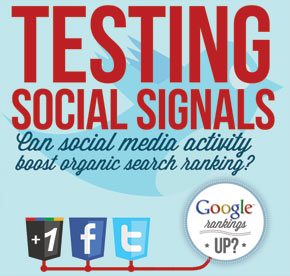 does-social-media-activities-affect-organic-rankings